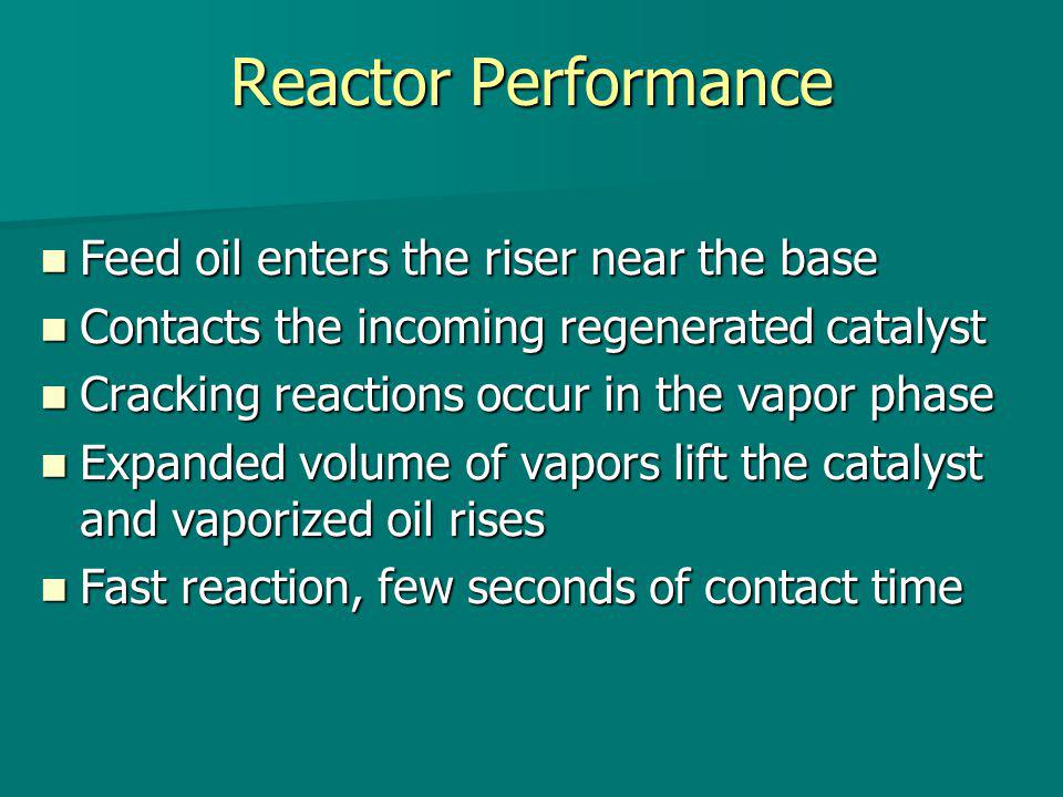 Reactor Performance Feed oil enters the riser near the base