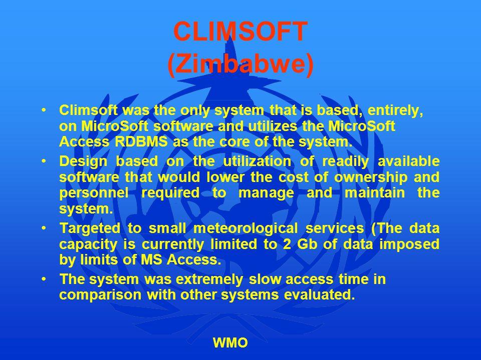 CLIMSOFT (Zimbabwe)