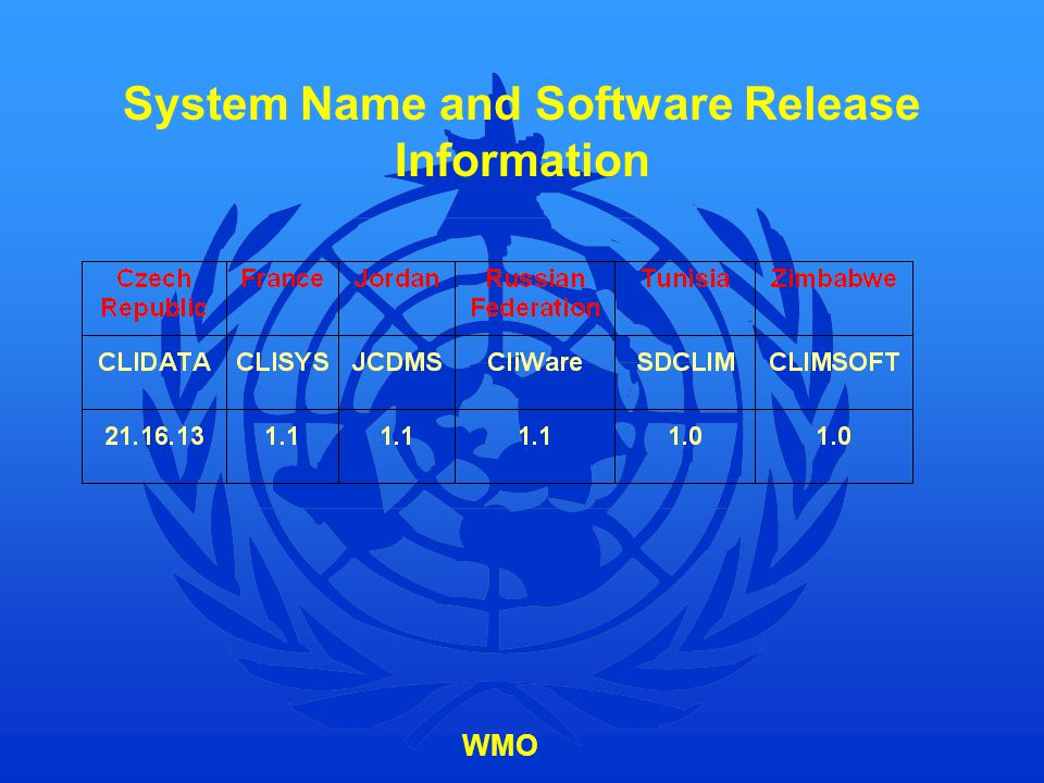 System Name and Software Release Information