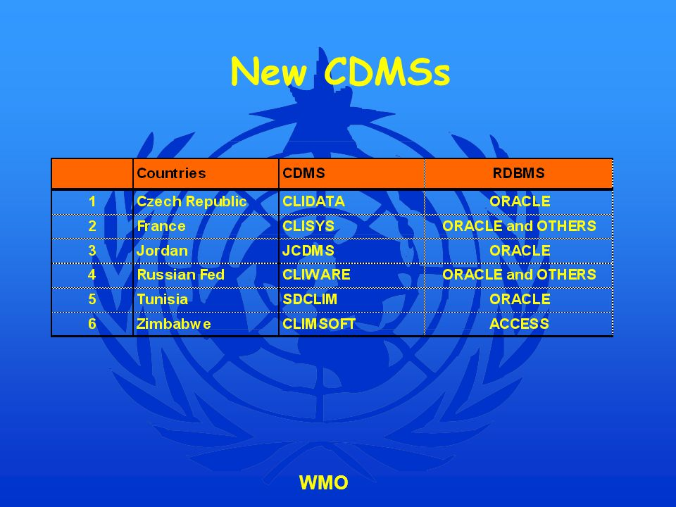 New CDMSs