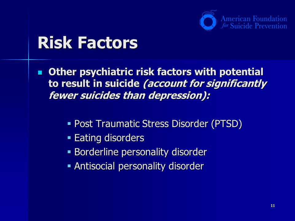 Risk Factors Other psychiatric risk factors with potential to result in suicide (account for significantly fewer suicides than depression):