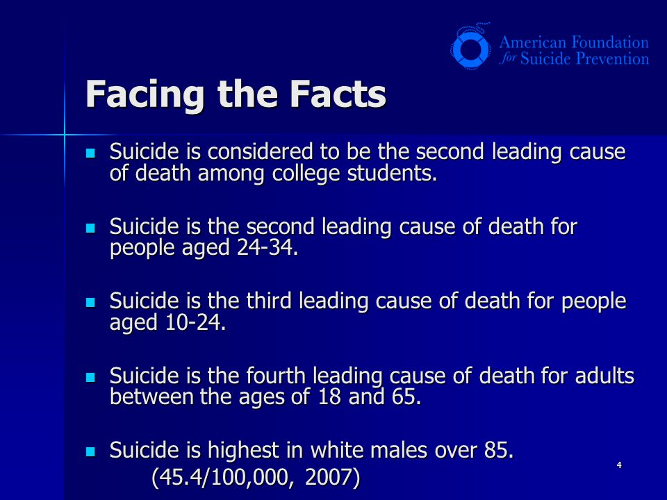 Facing the Facts Suicide is considered to be the second leading cause of death among college students.