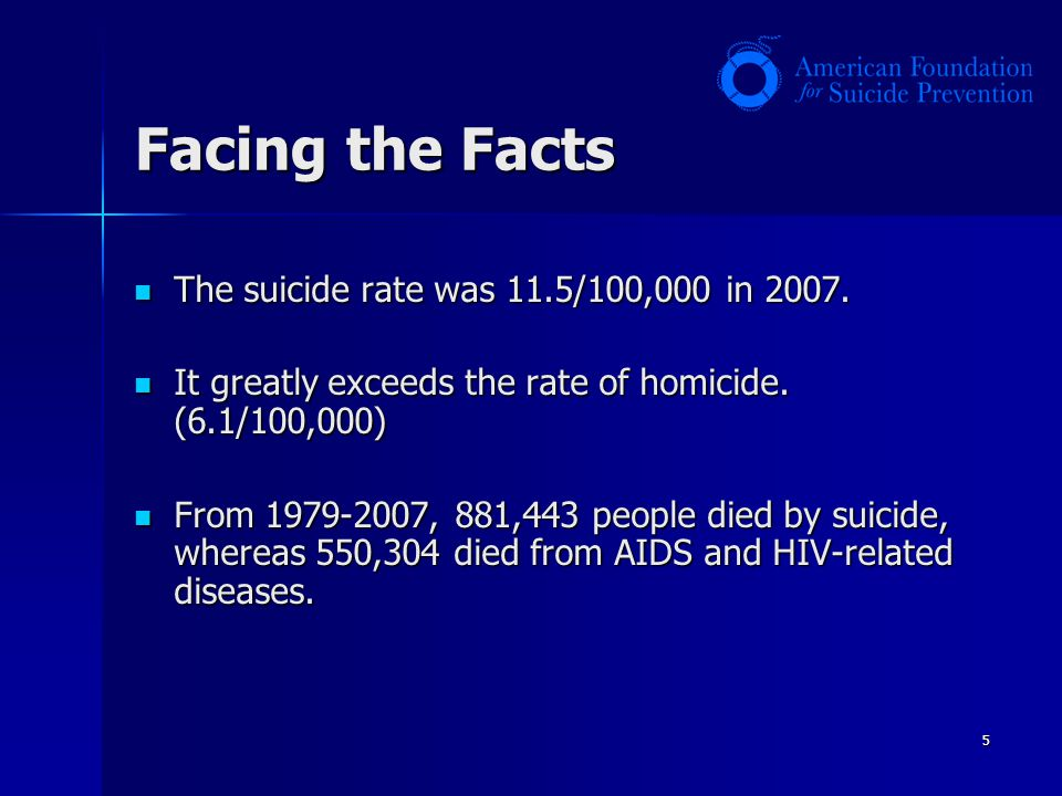Facing the Facts The suicide rate was 11.5/100,000 in 2007.