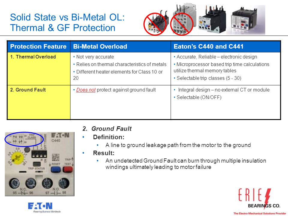 Solid State vs Bi-Metal OL: Thermal & GF Protection