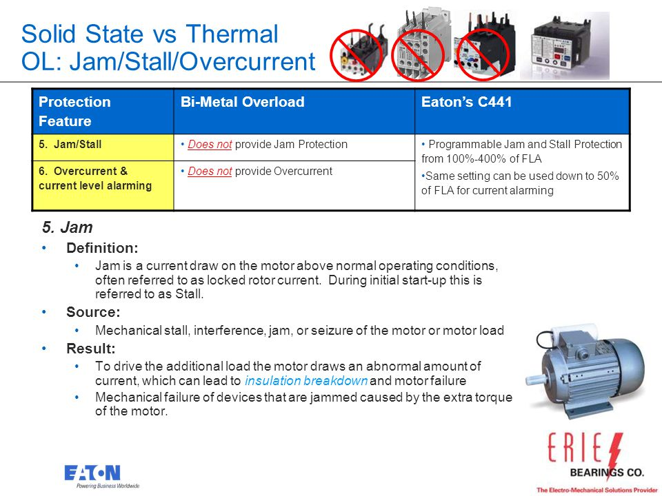 Solid State vs Thermal OL: Jam/Stall/Overcurrent