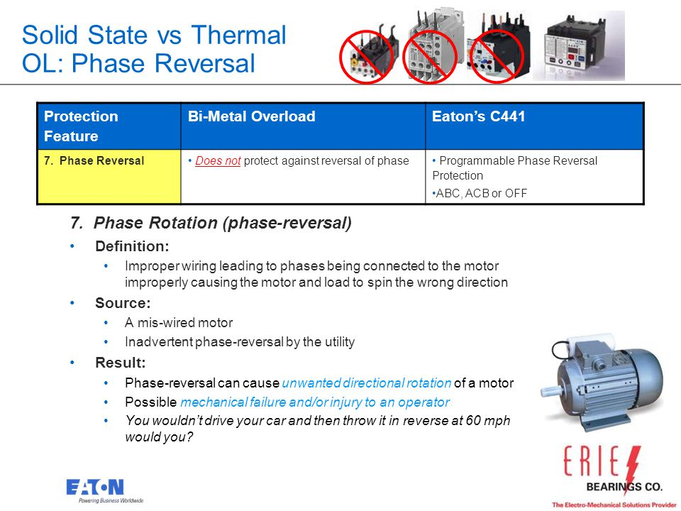 Solid State vs Thermal OL: Phase Reversal