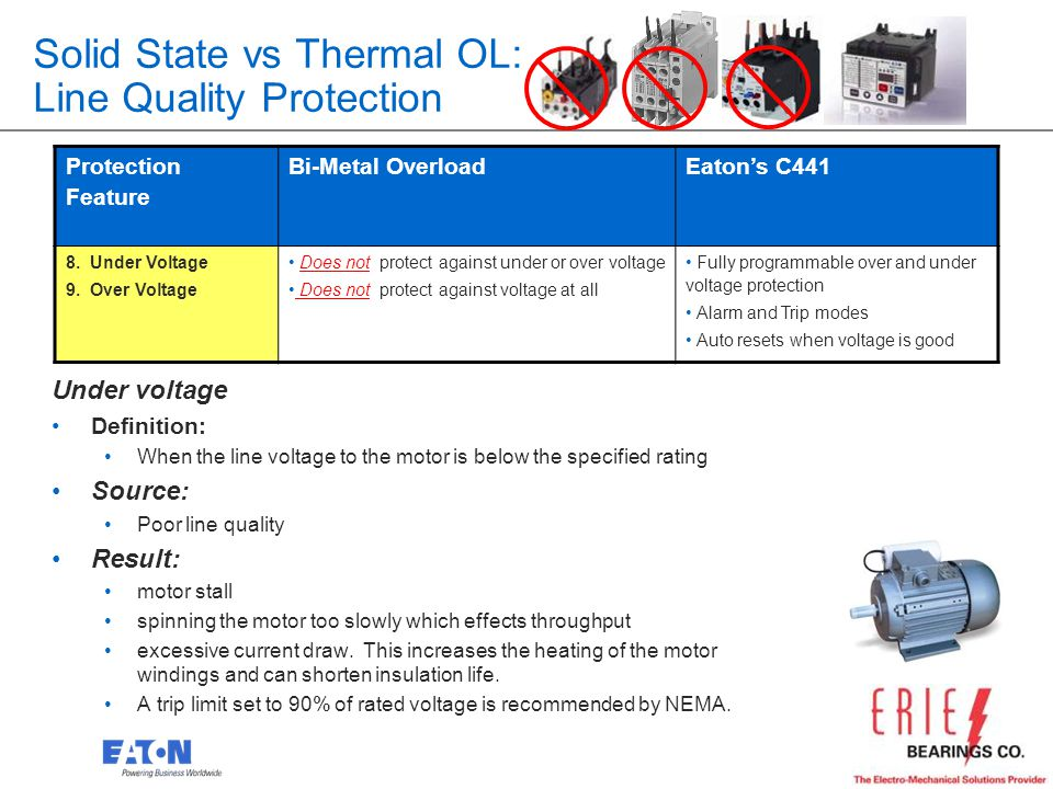Solid State vs Thermal OL: Line Quality Protection