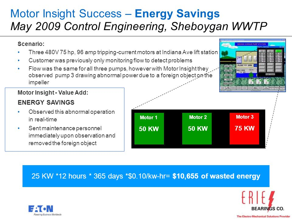 25 KW *12 hours * 365 days *$0.10/kw-hr= $10,655 of wasted energy