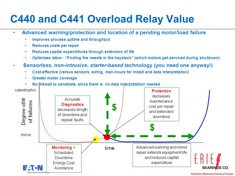 C440 and C441 Overload Relay Value