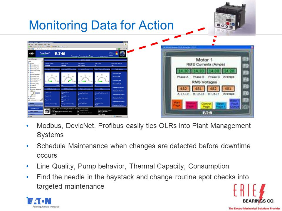 Monitoring Data for Action