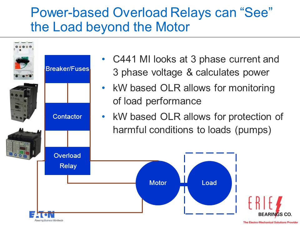 Power-based Overload Relays can See the Load beyond the Motor
