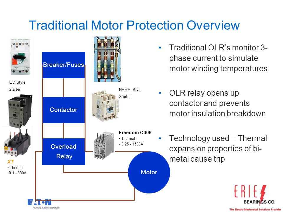 Traditional Motor Protection Overview