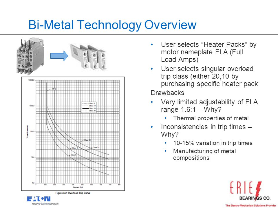 Bi-Metal Technology Overview