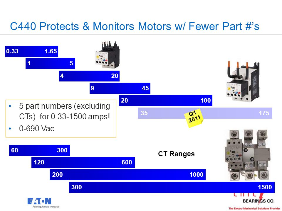 C440 Protects & Monitors Motors w/ Fewer Part #'s
