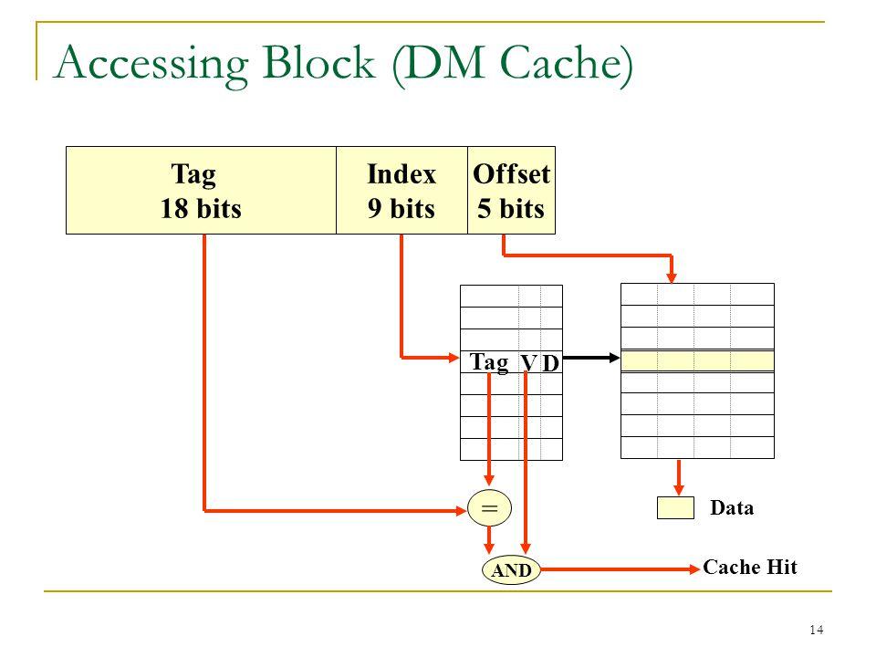Accessing Block (DM Cache)