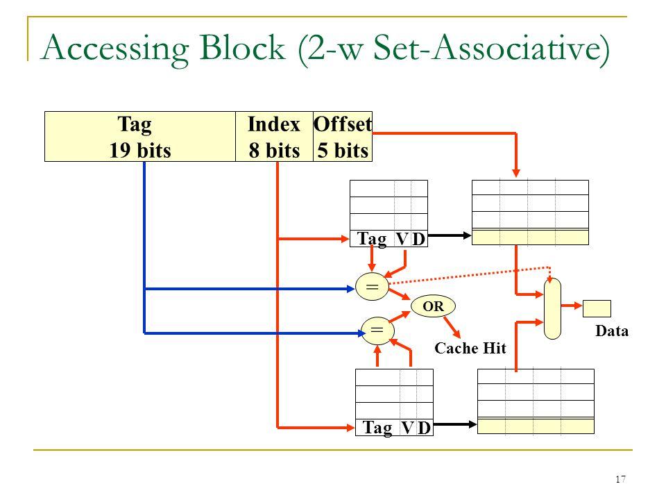 Accessing Block (2-w Set-Associative)