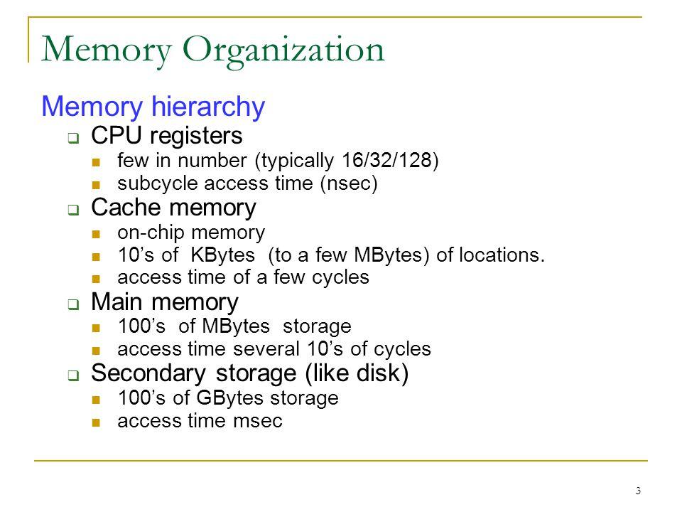 Memory Organization Memory hierarchy CPU registers Cache memory