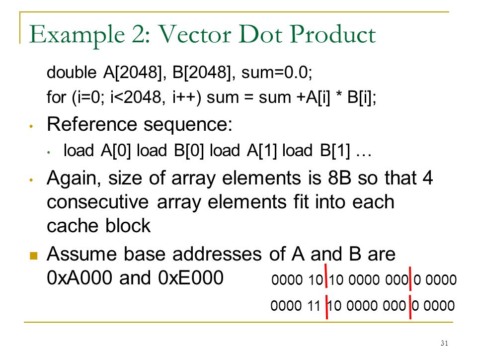 Example 2: Vector Dot Product