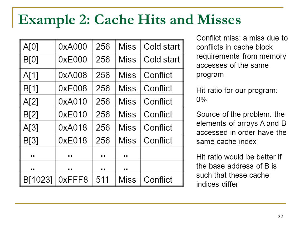 Example 2: Cache Hits and Misses