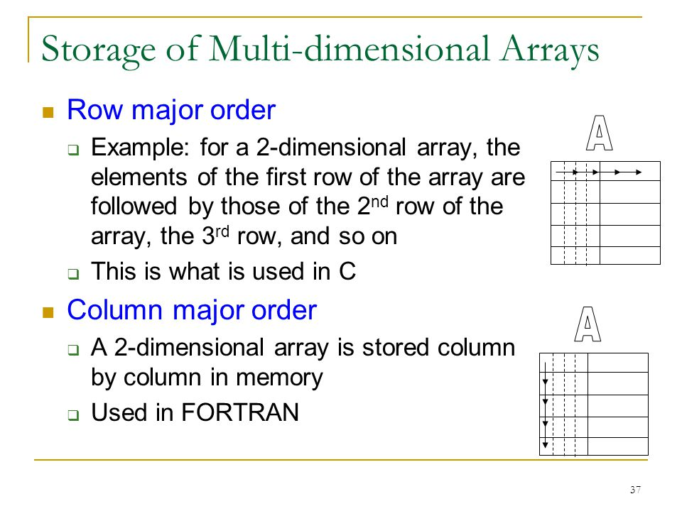 Storage of Multi-dimensional Arrays