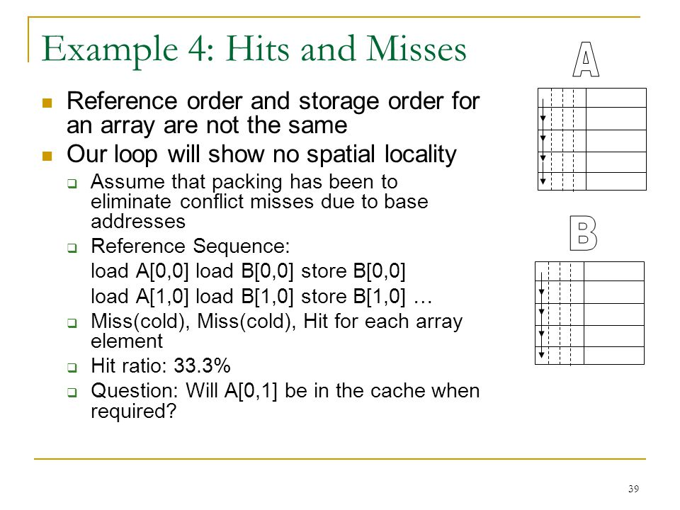 Example 4: Hits and Misses