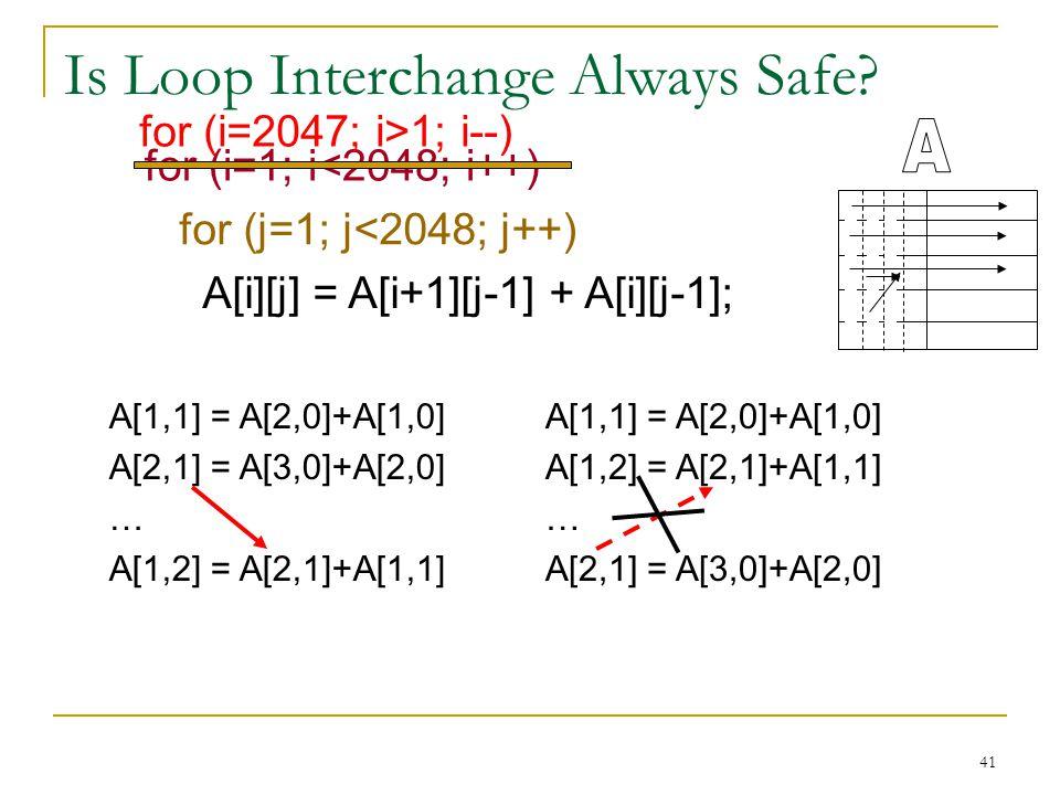 Is Loop Interchange Always Safe