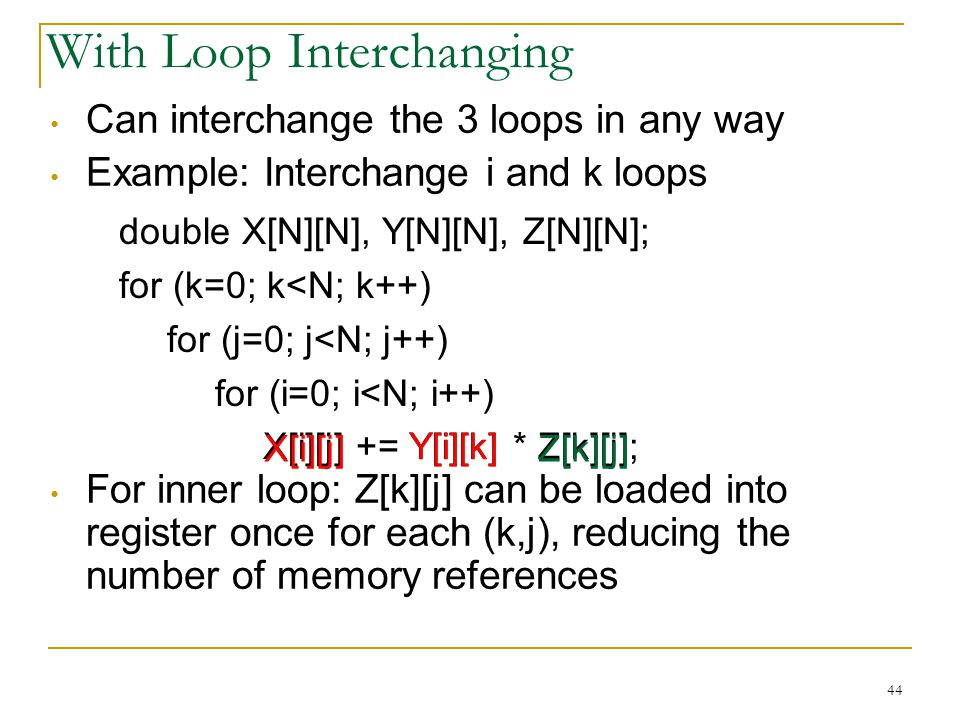 With Loop Interchanging