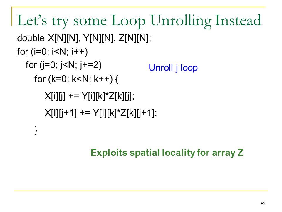 Let's try some Loop Unrolling Instead