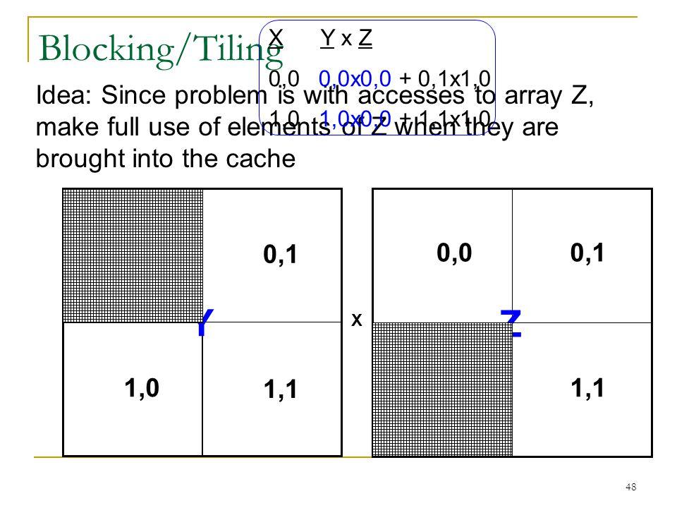Blocking/Tiling X Y x Z. 0,0 0,0x0,0 + 0,1x1,0. 1,0 1,0x0,0 + 1,1x1,0.