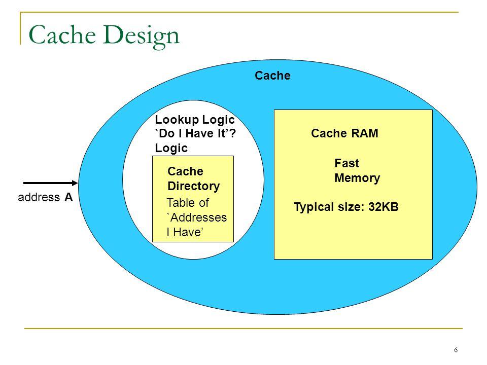 Cache Design Cache Lookup Logic `Do I Have It' Logic Cache RAM