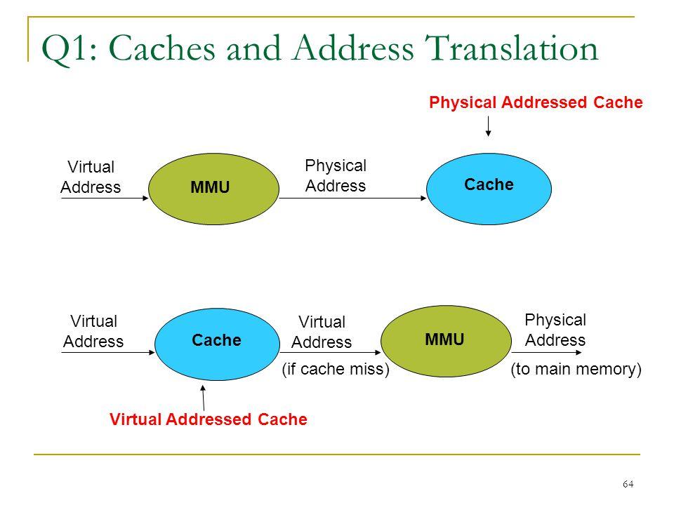 Q1: Caches and Address Translation