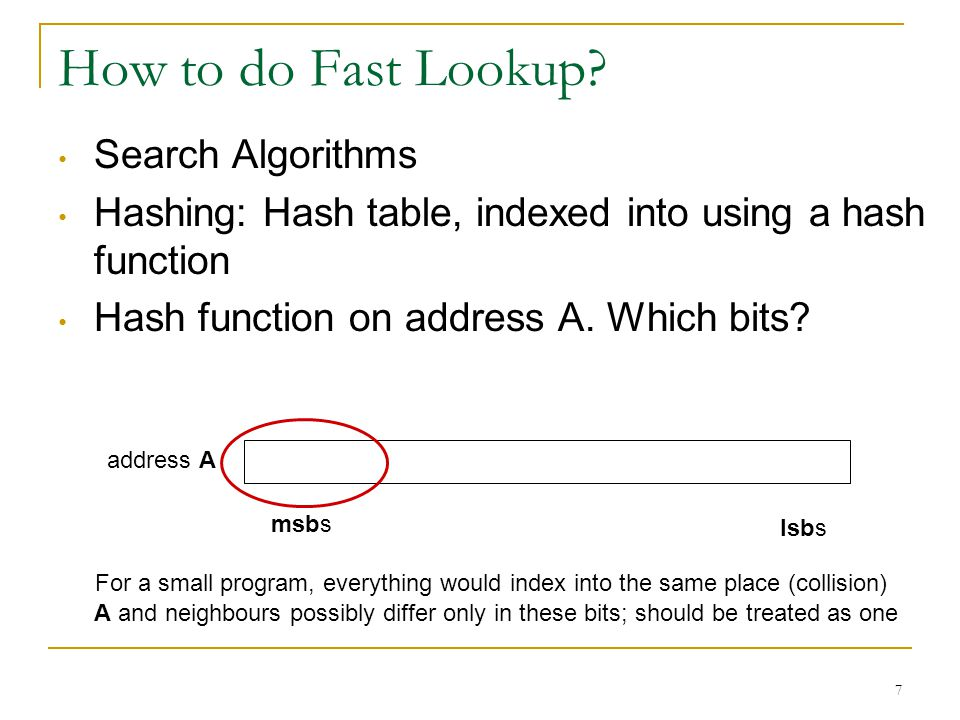 How to do Fast Lookup Search Algorithms
