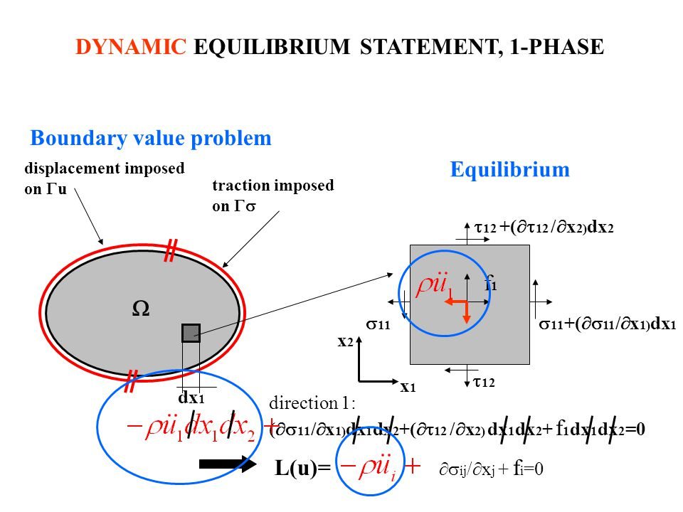DYNAMIC EQUILIBRIUM STATEMENT, 1-PHASE
