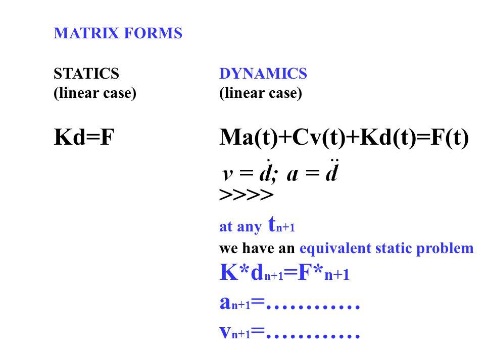 Ma(t)+Cv(t)+Kd(t)=F(t) >>>>