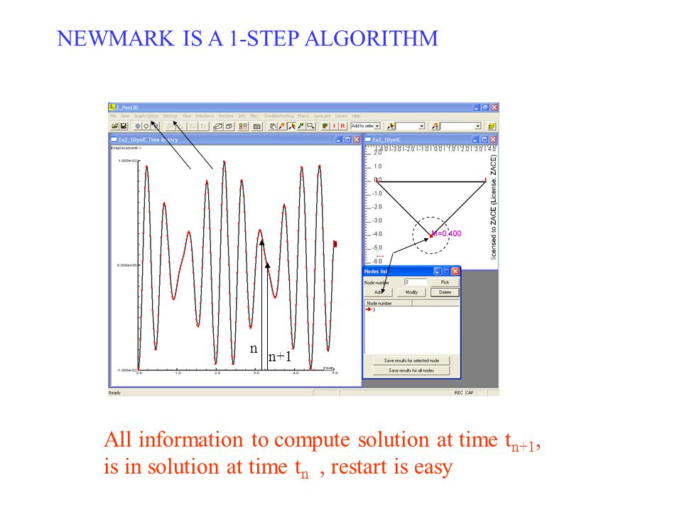 NEWMARK IS A 1-STEP ALGORITHM