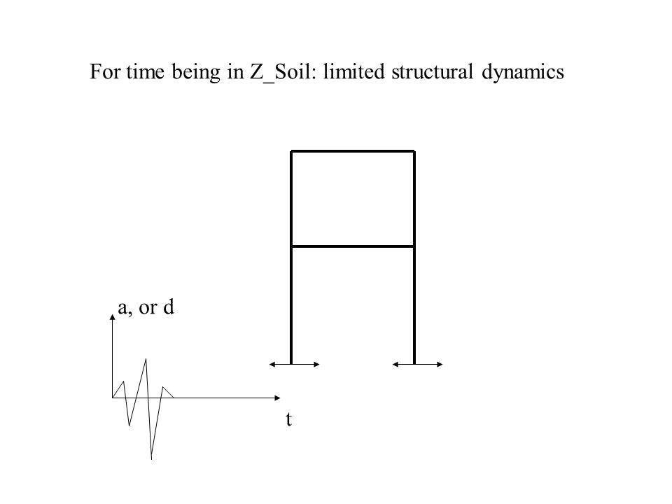 For time being in Z_Soil: limited structural dynamics