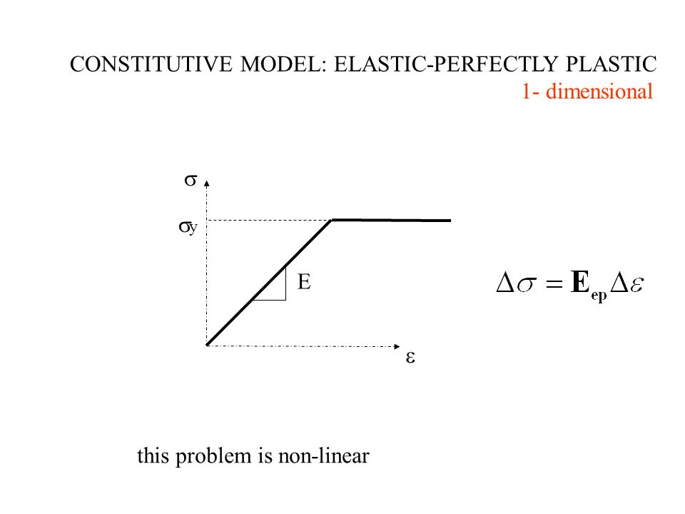 CONSTITUTIVE MODEL: ELASTIC-PERFECTLY PLASTIC