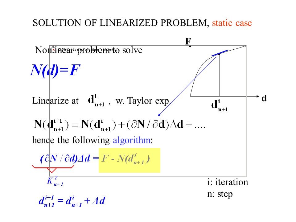 SOLUTION OF LINEARIZED PROBLEM, static case