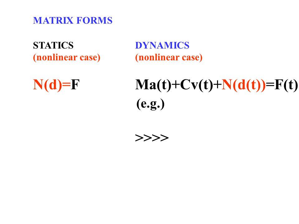 Ma(t)+Cv(t)+N(d(t))=F(t)