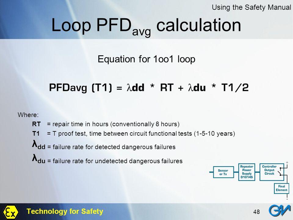 Loop PFDavg calculation