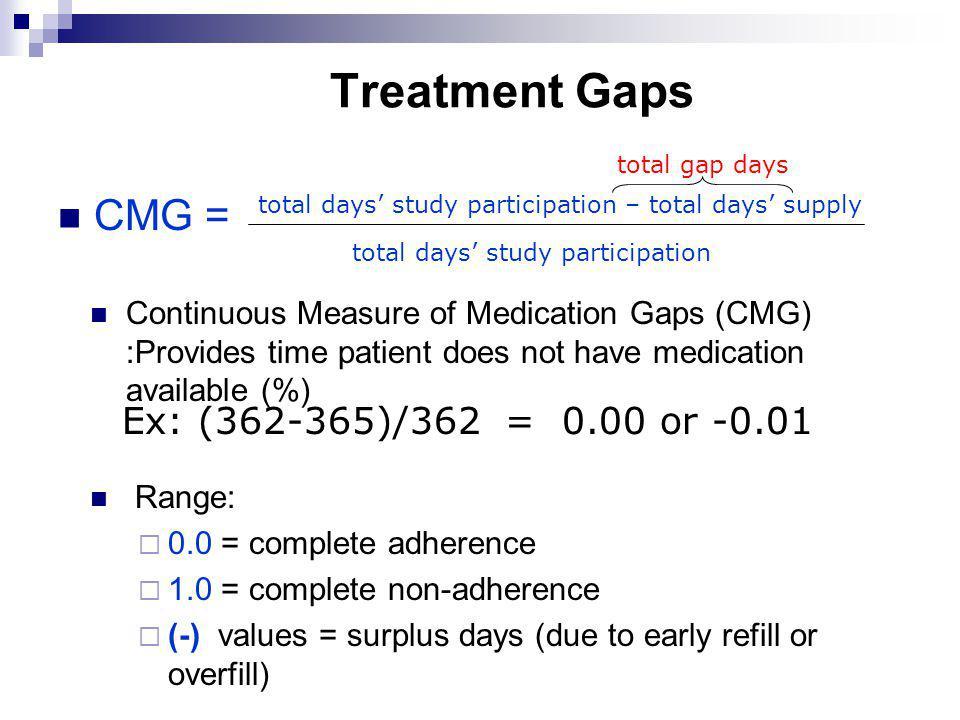 Treatment Gaps CMG = Ex: (362-365)/362 = 0.00 or -0.01