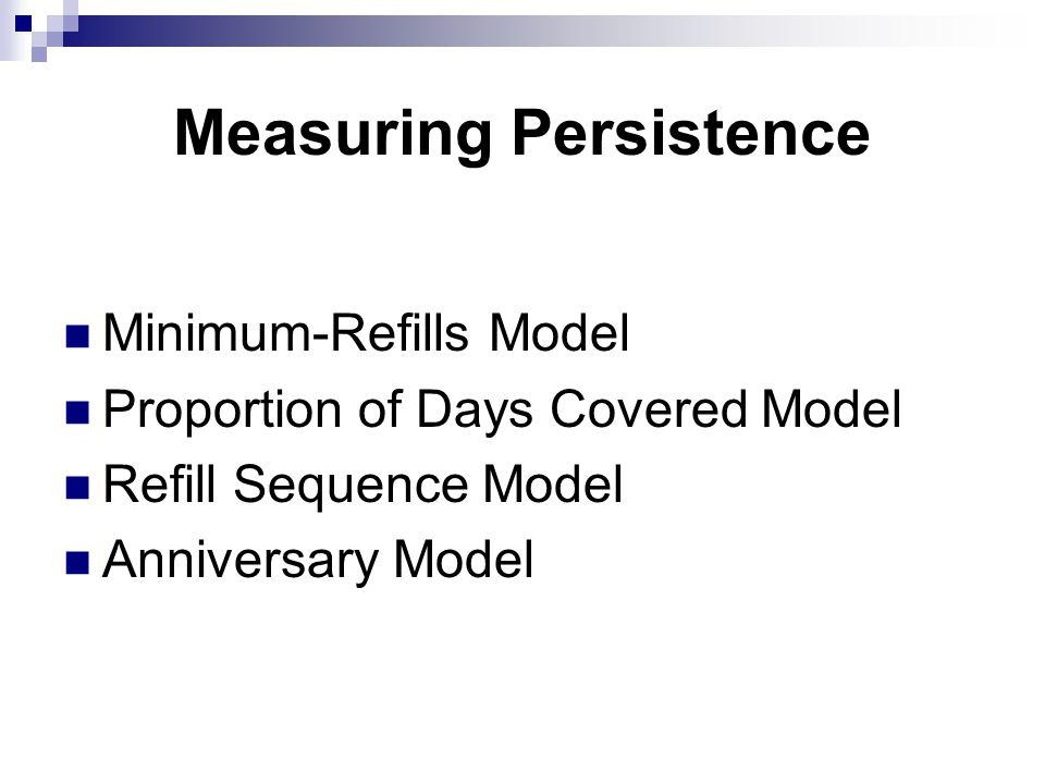 Measuring Persistence