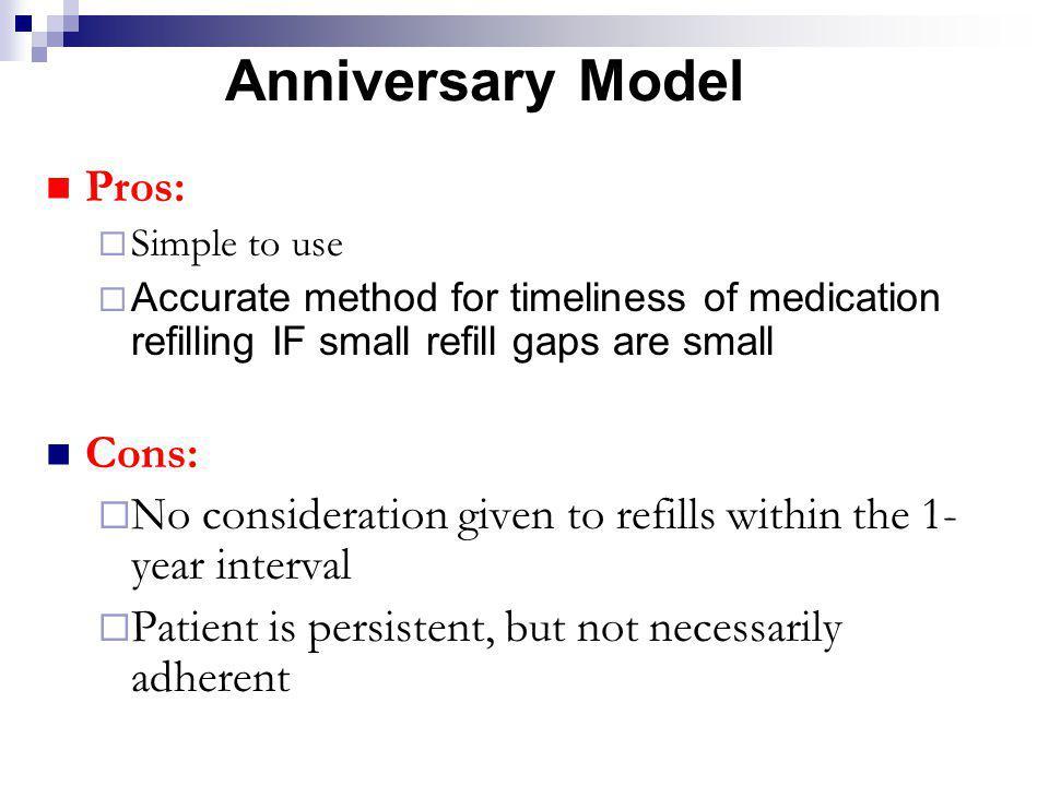 Anniversary Model Pros: Cons: