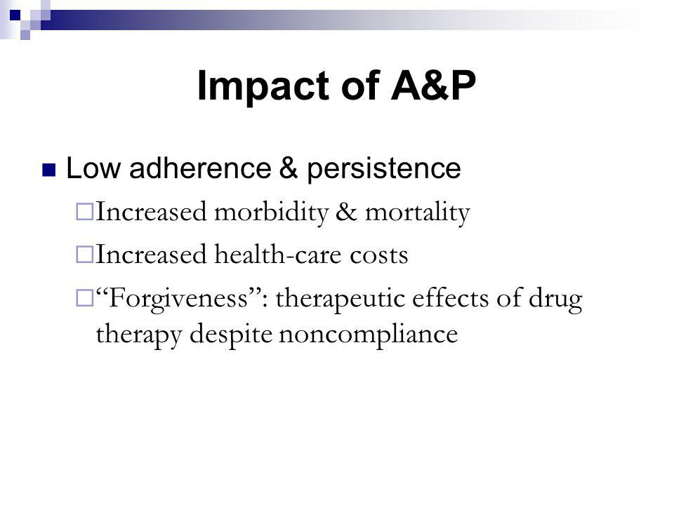 Impact of A&P Low adherence & persistence