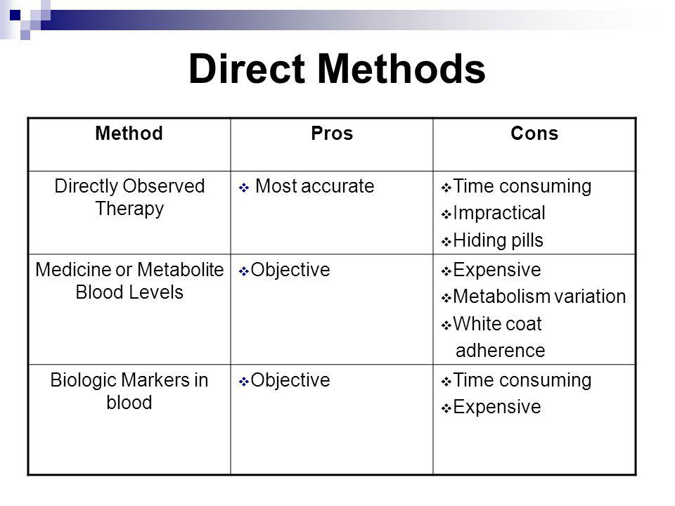 Direct Methods Method Pros Cons Directly Observed Therapy