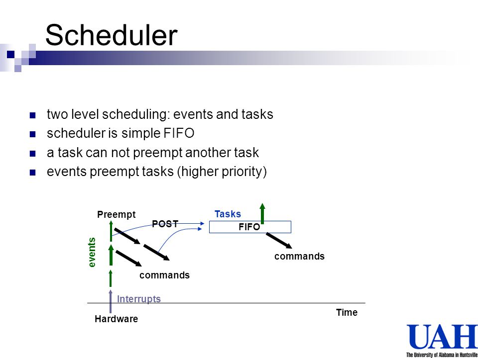 Scheduler two level scheduling: events and tasks