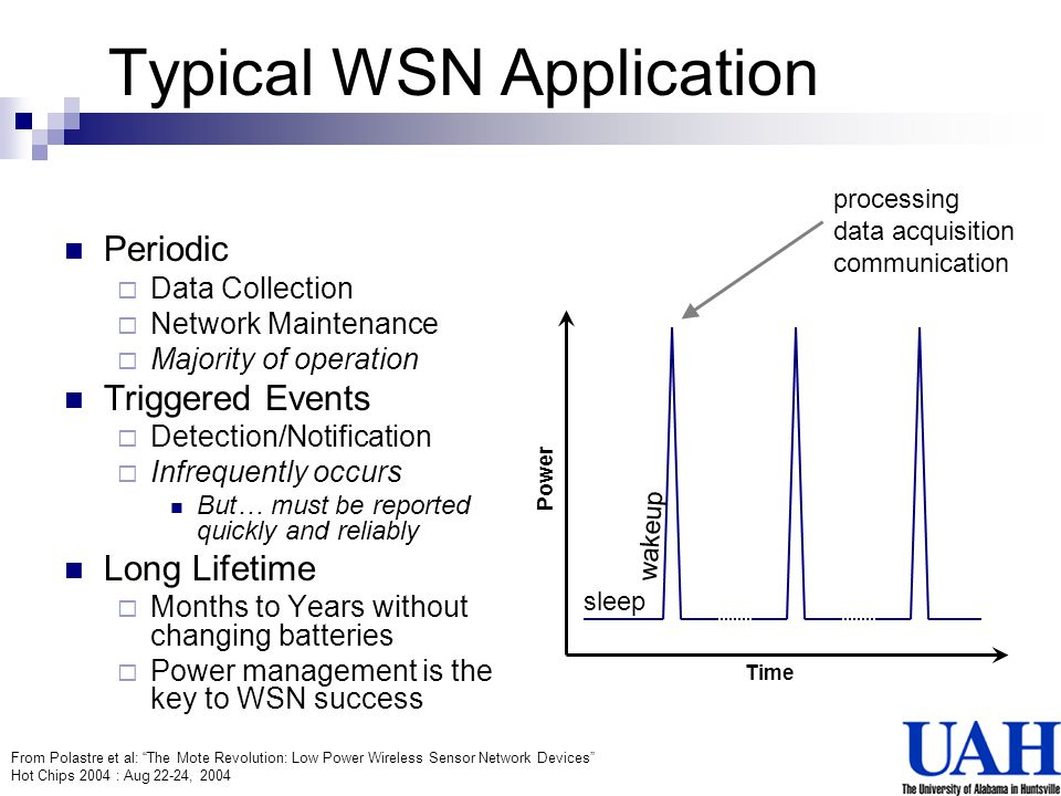 Typical WSN Application