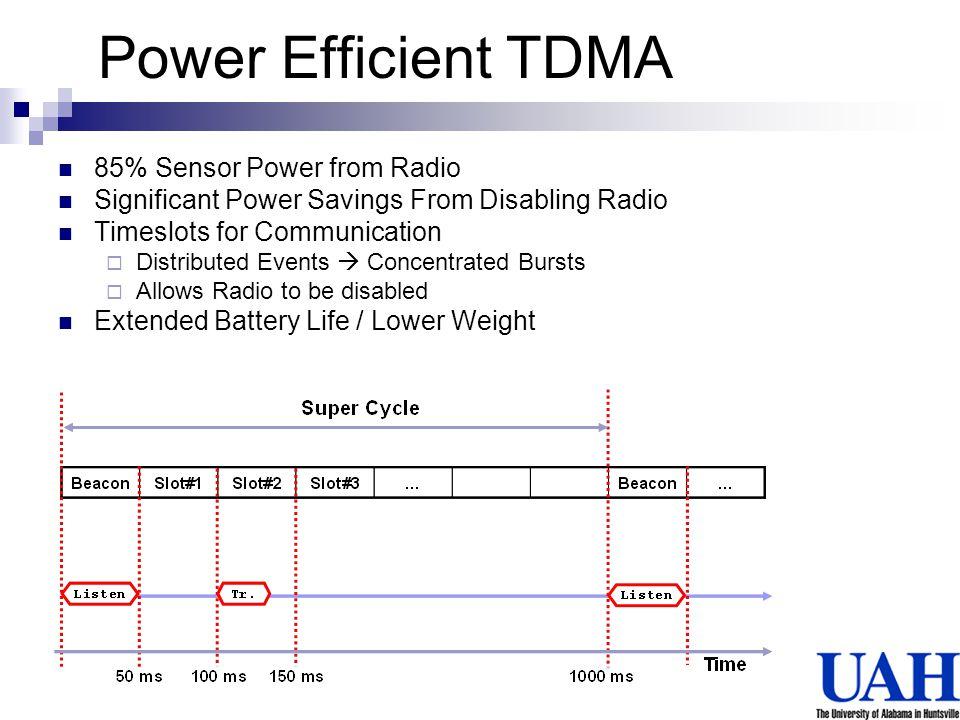 Power Efficient TDMA 85% Sensor Power from Radio