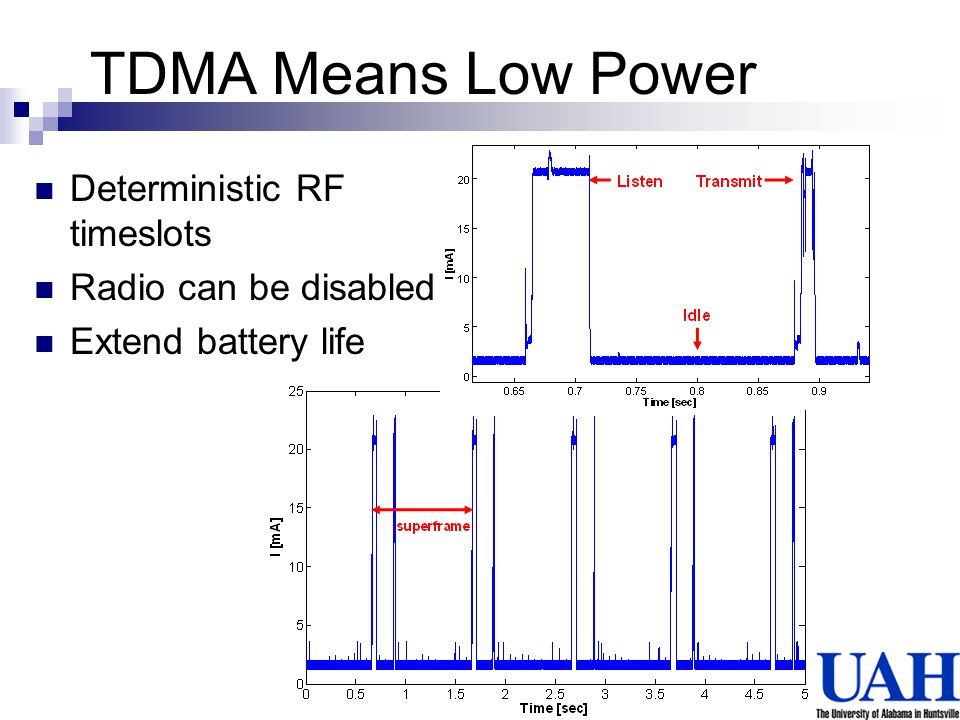TDMA Means Low Power Deterministic RF timeslots Radio can be disabled