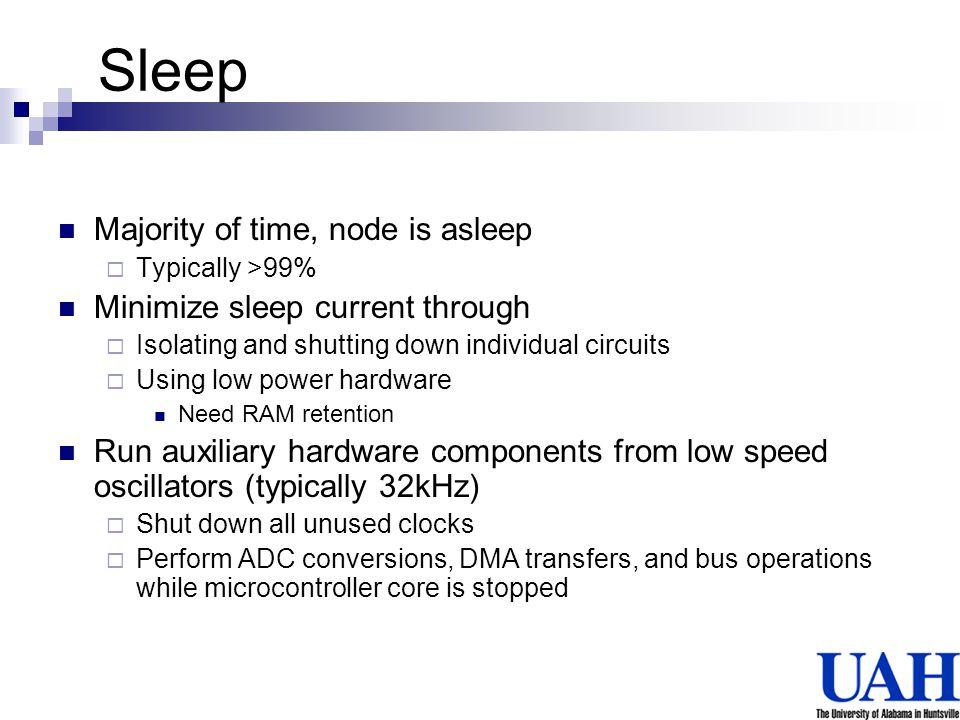 Sleep Majority of time, node is asleep Minimize sleep current through